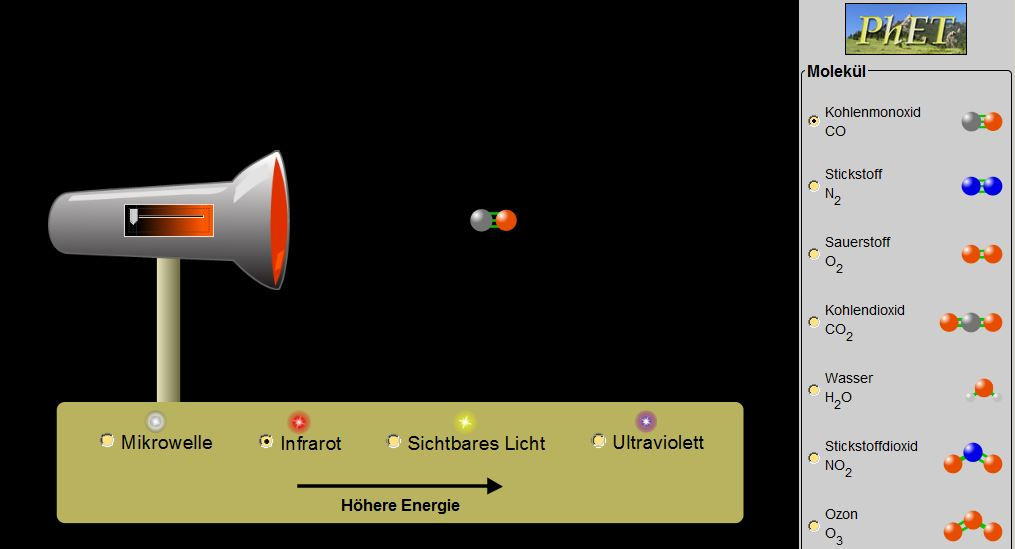 PhET simulation Molecules and Light